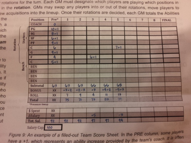 Review of Basketball GM Fanfare Games – Sample Phase 10 Score Sheet Template