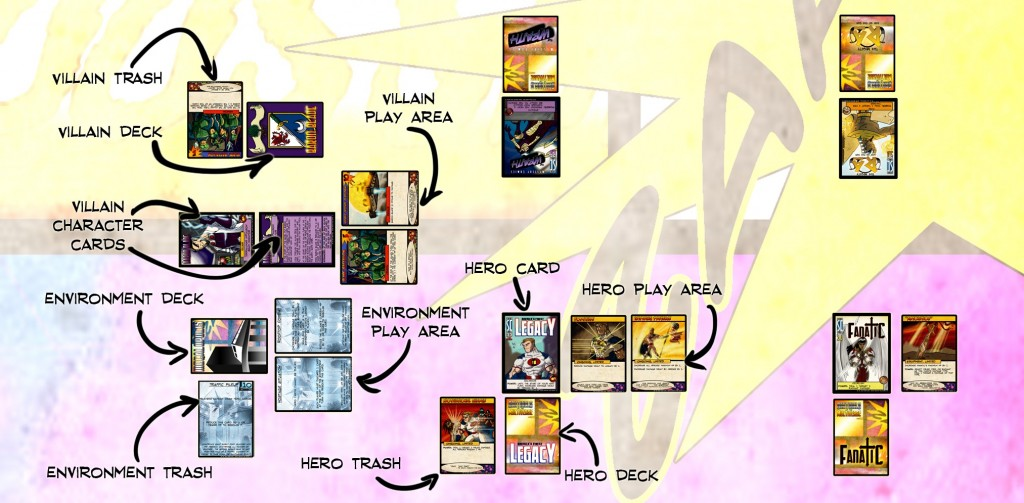 Review: Sentinels of the Multiverse | The Opinionated Gamers image