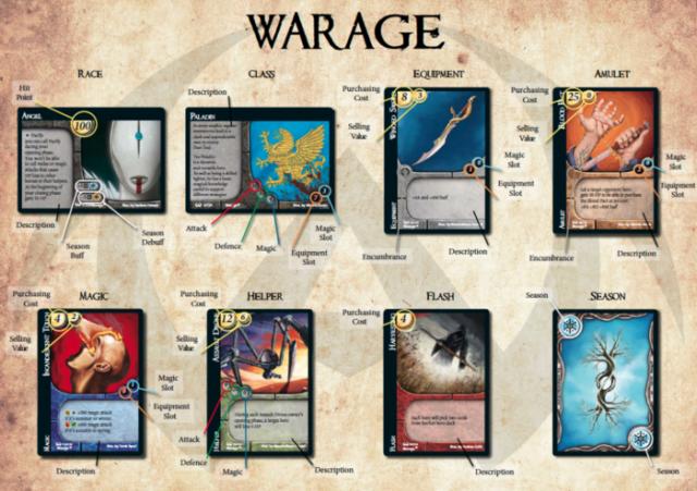 warage examples