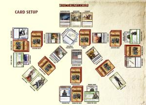 pathfinder game setup