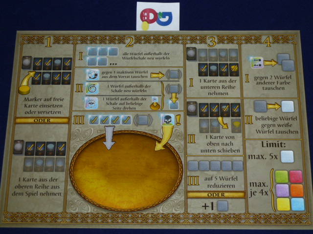 The player mat