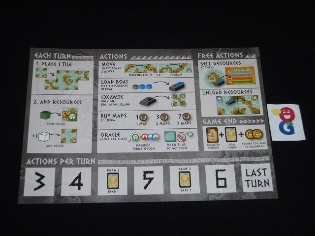 The player board