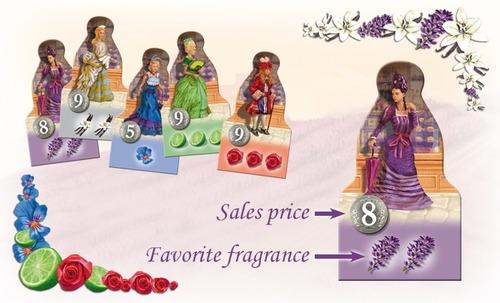 parfum cost
