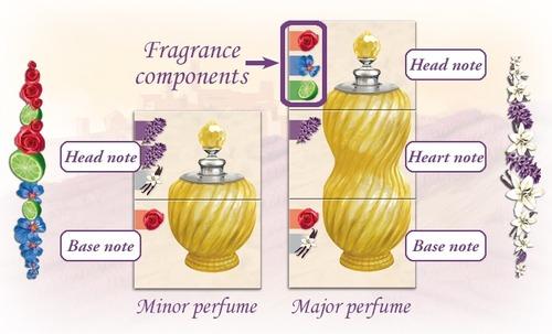 parfum fragrance