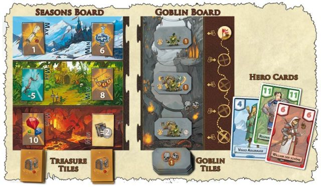 treasure hunters board
