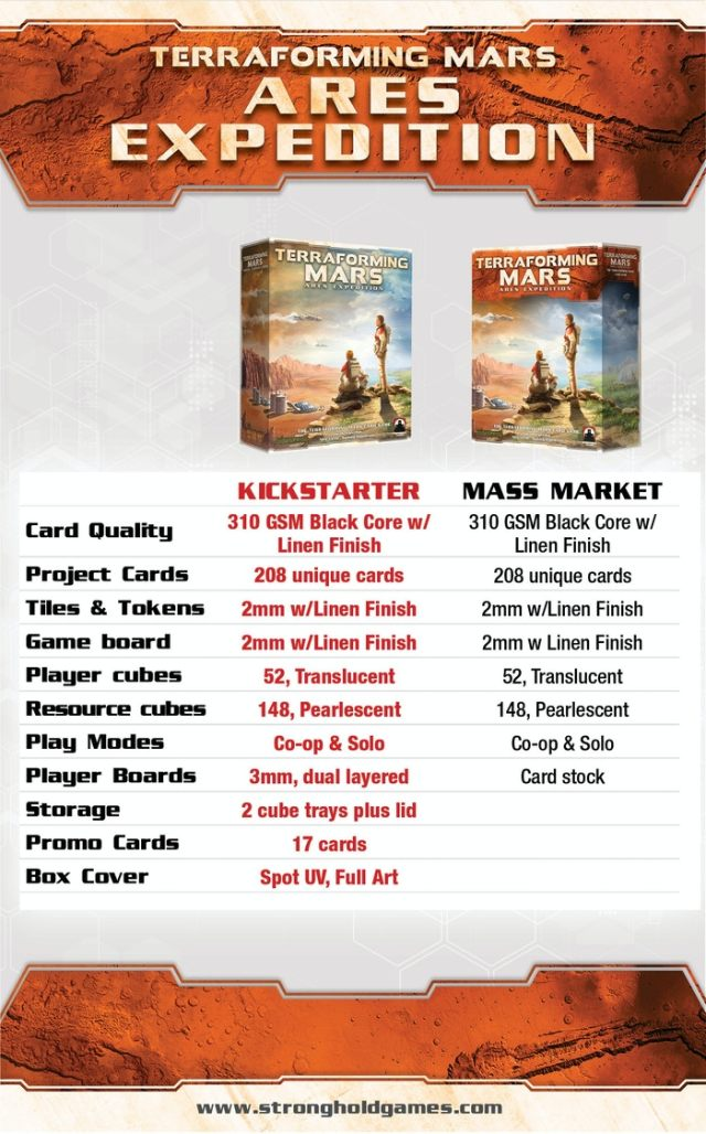 terraforming mars ares differences